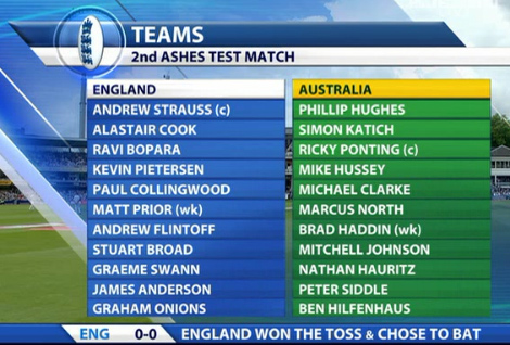 2nd Test teams